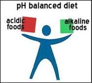 Benefits Of pH Balanced Diet For Diabetics